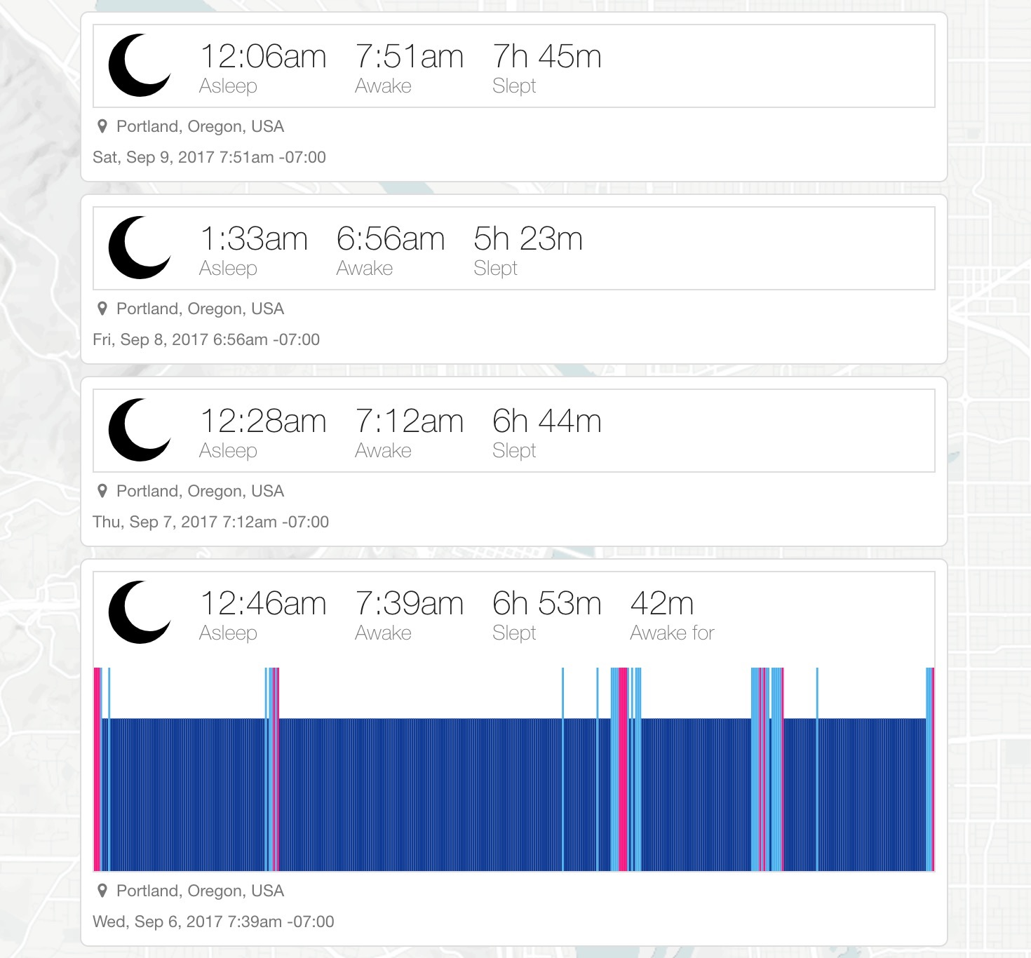 Aaron Parecki Small Wearable Antenna Helps In Finding The Lost A Few Days Of Sleep Data From My Fitbit But Thankfully I Was Able To Reverse Engineer It Using Logs Https Inthemomentio